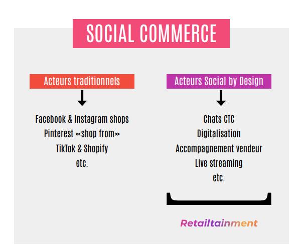modèle du social commerce de Marie Dollé